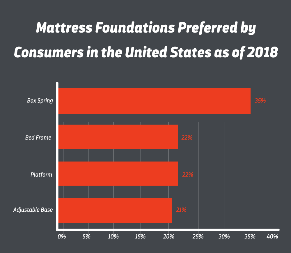 Boxspring-vs-mattress