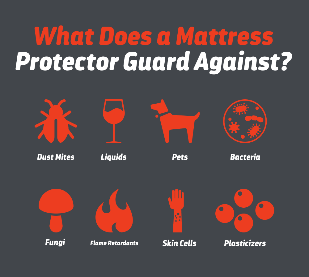 What Does a Mattress Protector Guard Against