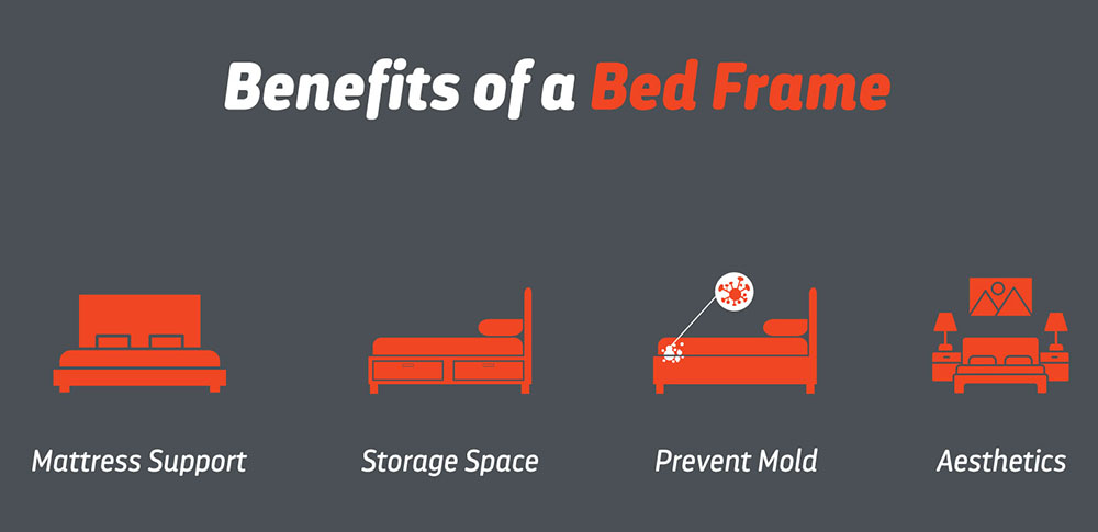 Benefits of a Bed Frame
