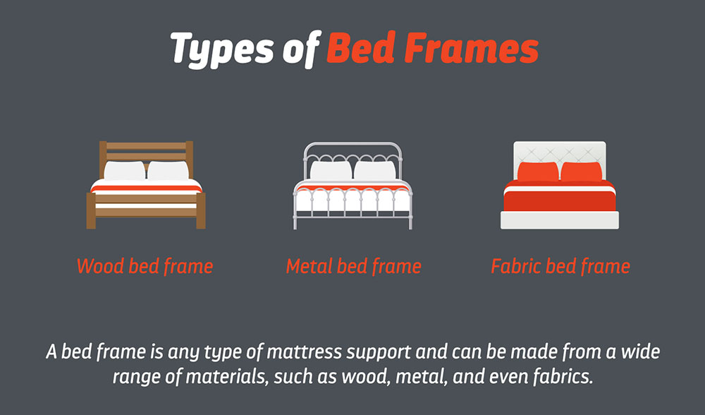 why do we use bed frames