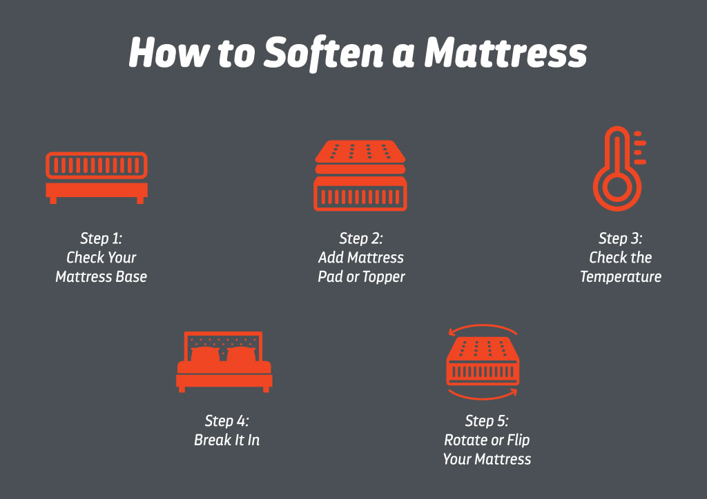 Soften Up Mattress