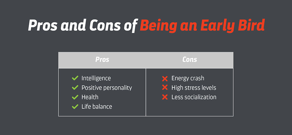 Being an Early Bird Pros and Cons