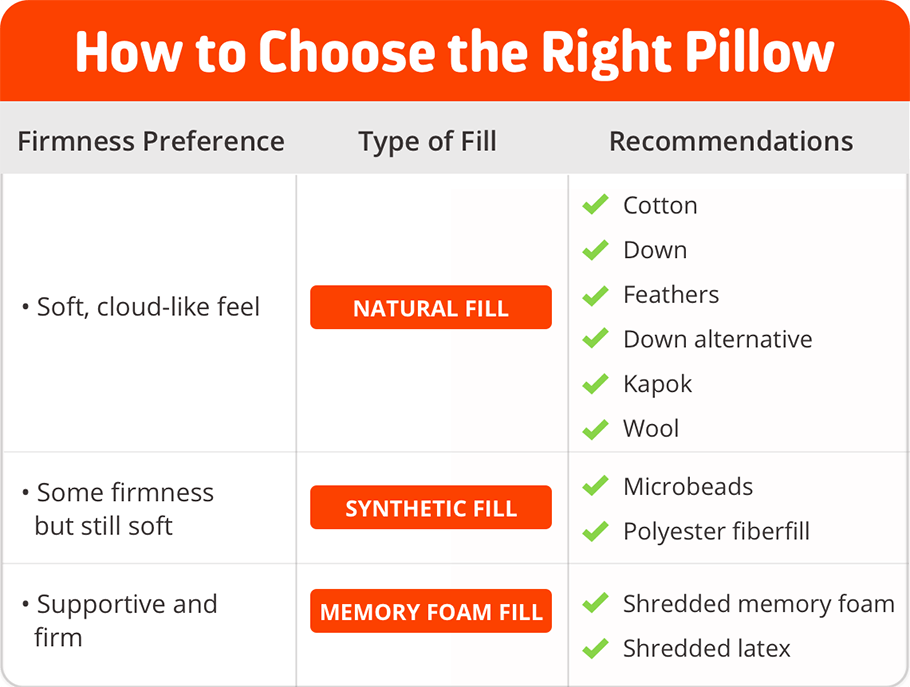 how to find pillow