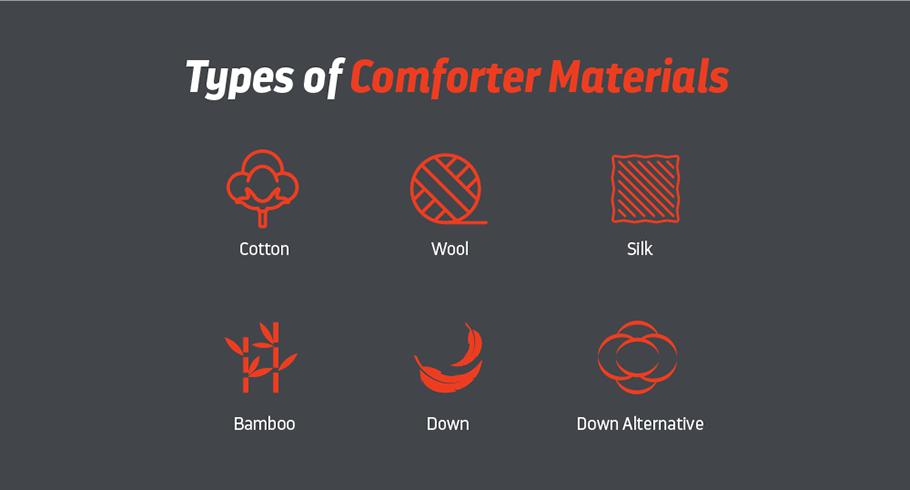 Coforter Material