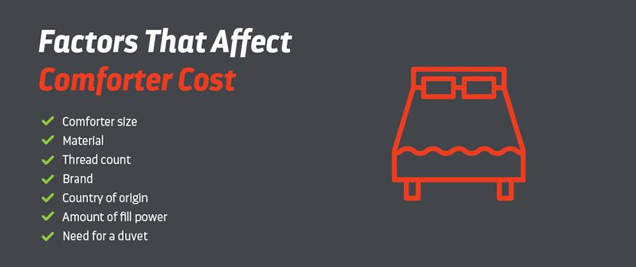 Comforter Cost