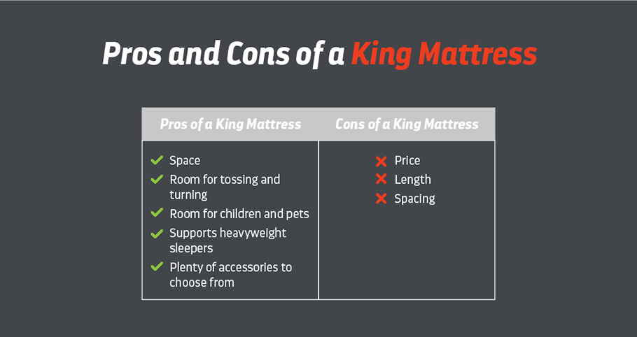 King mattress Pros and Cons