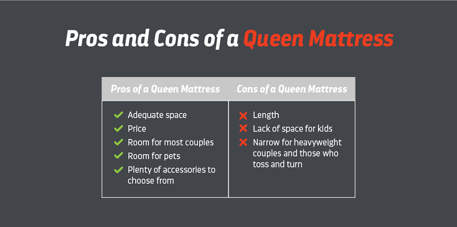 Queen Mattress Pros and Cons
