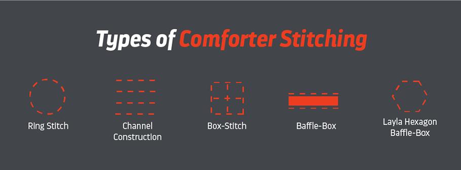 Stitching Type