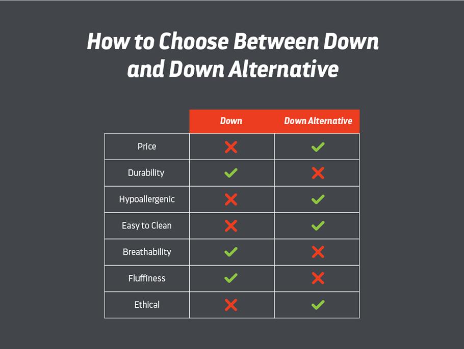 down-or-down-alternative