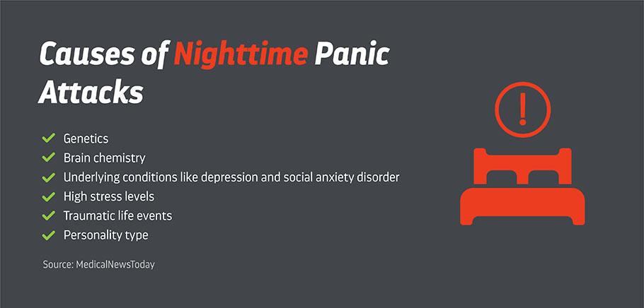 panic-causes