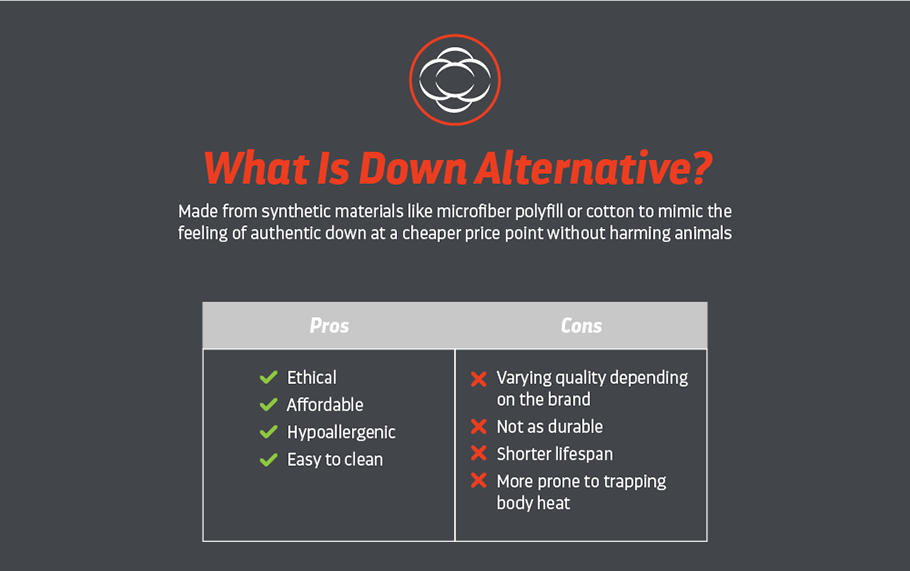 what is down alternative
